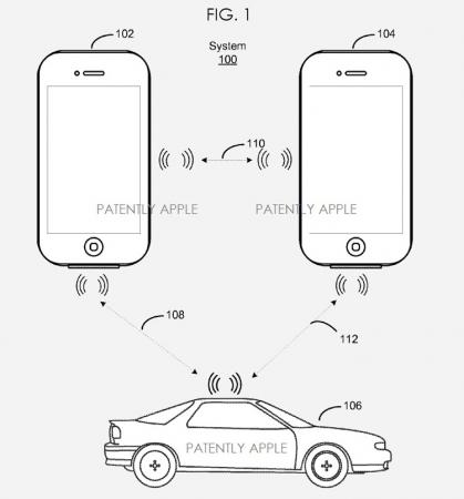 Project Titan:iPhone позволит давать другим покататься на своём авто