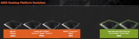Новый процессорный разъём AMD AM4 сохранит совместимость с рядом кулеров