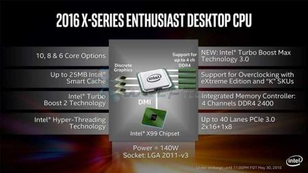 Intel Broadwell-E: спецификации CPU опубликованы до официальной премьеры