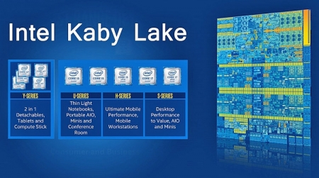 Выход CPU Intel Kaby Lake и AMD Zen может быть отложен до 2017 года
