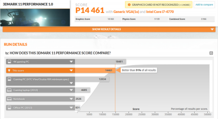 Первые тесты AMD Radeon RX 480 в 3DMark 11 Performance