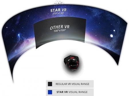 Acer будет поставлять оборудование в VR-кинотеатры IMAX