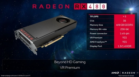 AMD Radeon RX 480: опасный соперник даже для Radeon R9 Nano