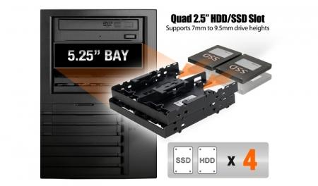 Icy Dock Flex-Fit Quattro: четыре накопителя в 5,25-дюймовом отсеке ПК-корпуса