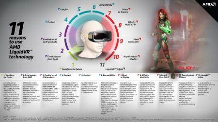 Китайская Subor Electronics вместе с AMD разработают игровой VR-чип