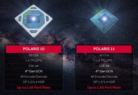 AMD: у Polaris 10 нет скрытых мультипроцессорных блоков