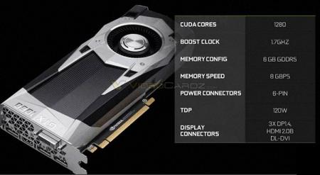 Утечка данных о GeForce GTX 1060: NVIDIA обещает уровень GTX 980