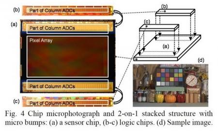 Sony представила высокоскоростной сенсор формата 4K