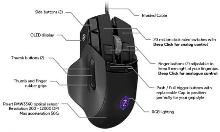 The Z: игровая мышь нового поколения