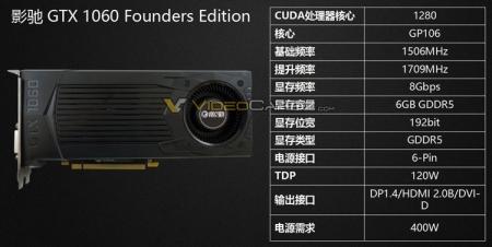 GALAX выпустит пять моделей видеокарт GeForce GTX 1060