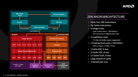 AMD рассказала об архитектуре Zen на конференции Hot Chips