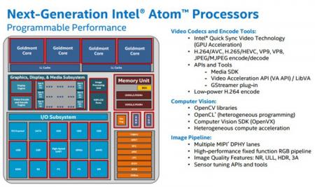 Больше подробностей о новом поколении Intel Atom