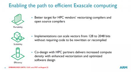 ARM анонсировала новую архитектуру v8-A с набором Scalable Vector Extensions