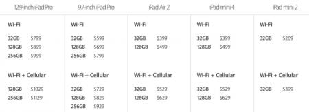 Apple удвоила объём флеш-памяти iPad Air 2 и iPad mini 4