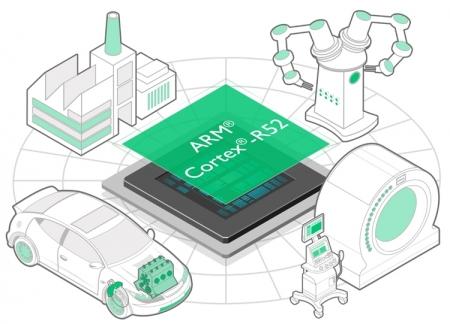 Платформа ARM Cortex-R52 ориентирована на робомобили и медтехнику