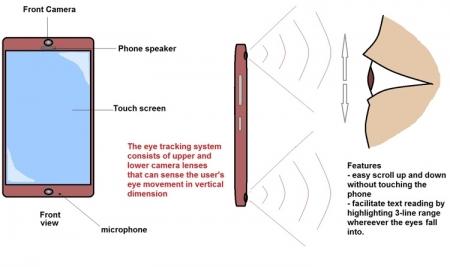 ZTE Project CSX: смартфон с отслеживанием взгляда, робоперчатка и подводная VR-маска