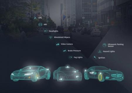 Автомобили Audi, BMW и Mercedes смогут обмениваться данными в реальном времени