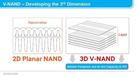 Новый завод Samsung приступит к выпуску 3D NAND раньше срока