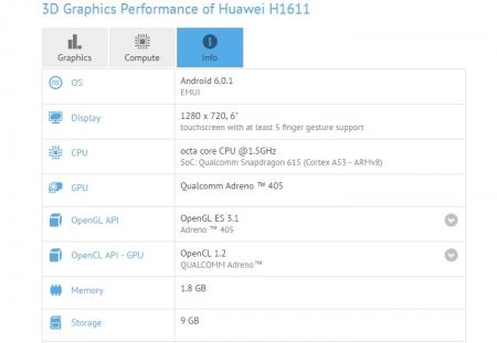 Huawei готовит фаблет с 6″ дисплеем и процессором Snapdragon 615