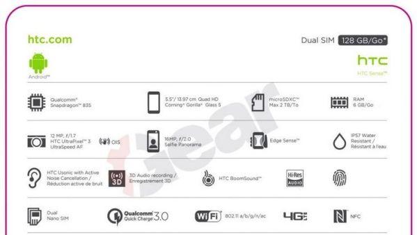 Рассекречены характеристики смартфона HTC U 11
