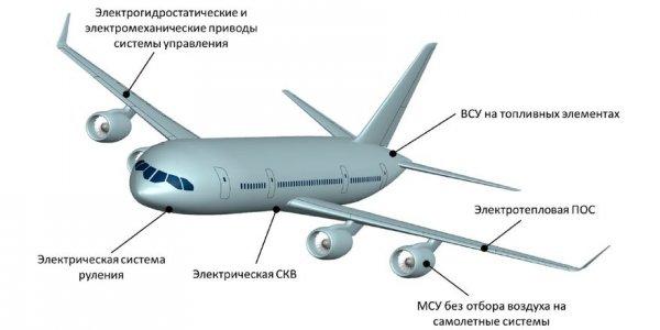 Российский самолет будущего получит больше электроники, чем планировалось
