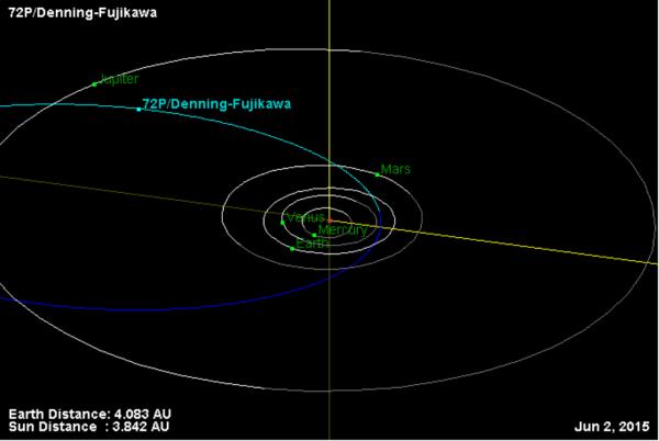Комета, описанная астрономами древности, оказалась НЛО: Пришельцы посещали Землю и ранее?