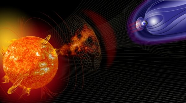 NASA исследует феномен невидимых магнитных пузырей в Солнечной системе