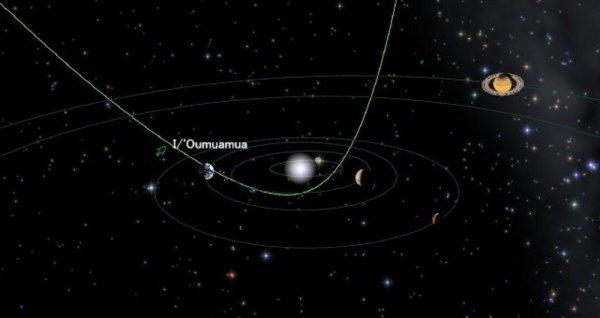 Двойник НЛО Оумуамуа обнаружен на Луне: Корабль миссии «Аполло-20» доставил останки пришельцев